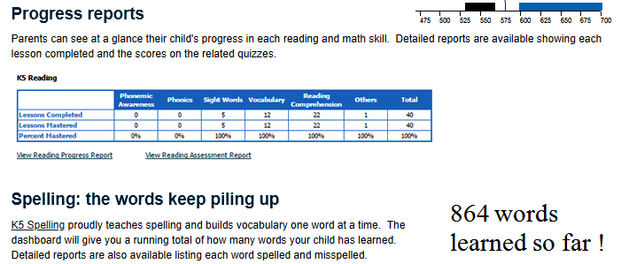 K5 Learning Sample Progress Report